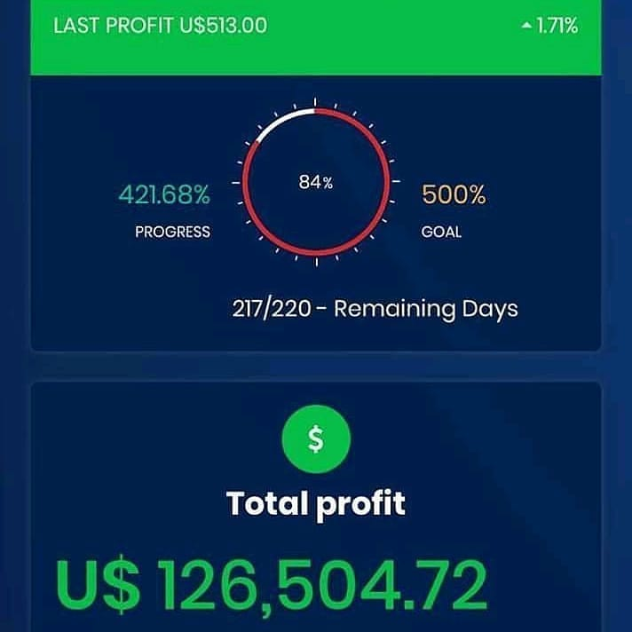 This here has been so great for.. me.. Made alot of profits this few months... entrepreneur#inspiration#motivation#business#boss##luxurious##forex#entrepreneurlife###entrepreneurship##billionairehomes##milliopic.twitter.com/spERS6Lvfe