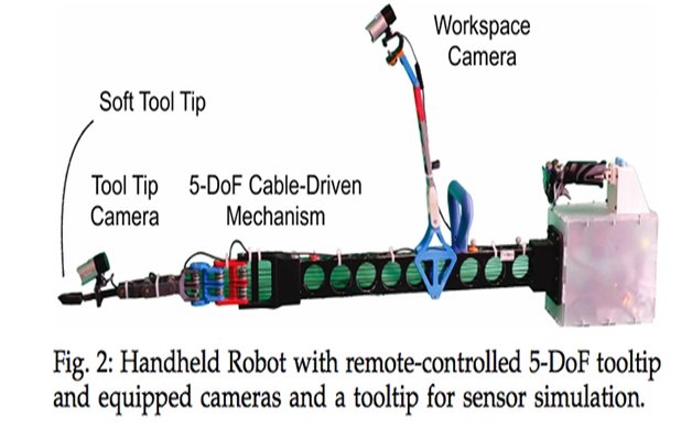 This Robotic Arm Can Lend a Helping Hand With Repairs: http://ow.ly/tu6y50xfejj#Robotic #Arm #Hand #Repair #Tech #Future #Robot #TuesdayMorning #TuesdayMotivation #Teach