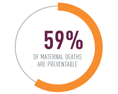 Did you know the U.S. has the highest maternal mortality rate, with 700 women dying from pregnancy-related complications every year? Find out more during my virtual town hall discussion! facebook.com/events/2630141…