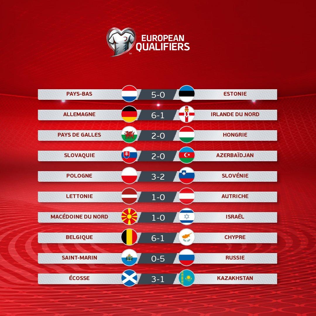 FOOTBALL MASCULIN CHAMPIONNAT D'EUROPE 2020 REPORT EN 2021 - Page 15 EJxD2qWWwAA43X2