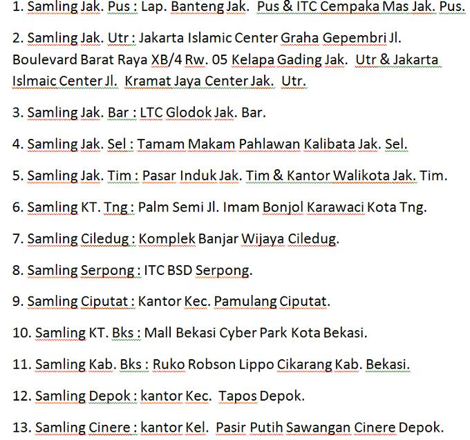 lokasi Yan Samling Rabu tgl 20 November 2019 sbb:
