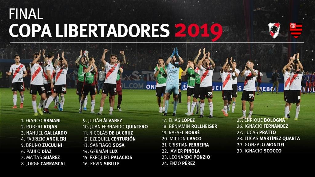 RT @juancortese: Viajan mañana 15 hs hacia Perú para defender la Copa Libertadores https://t.co/nJUMT2s3ec