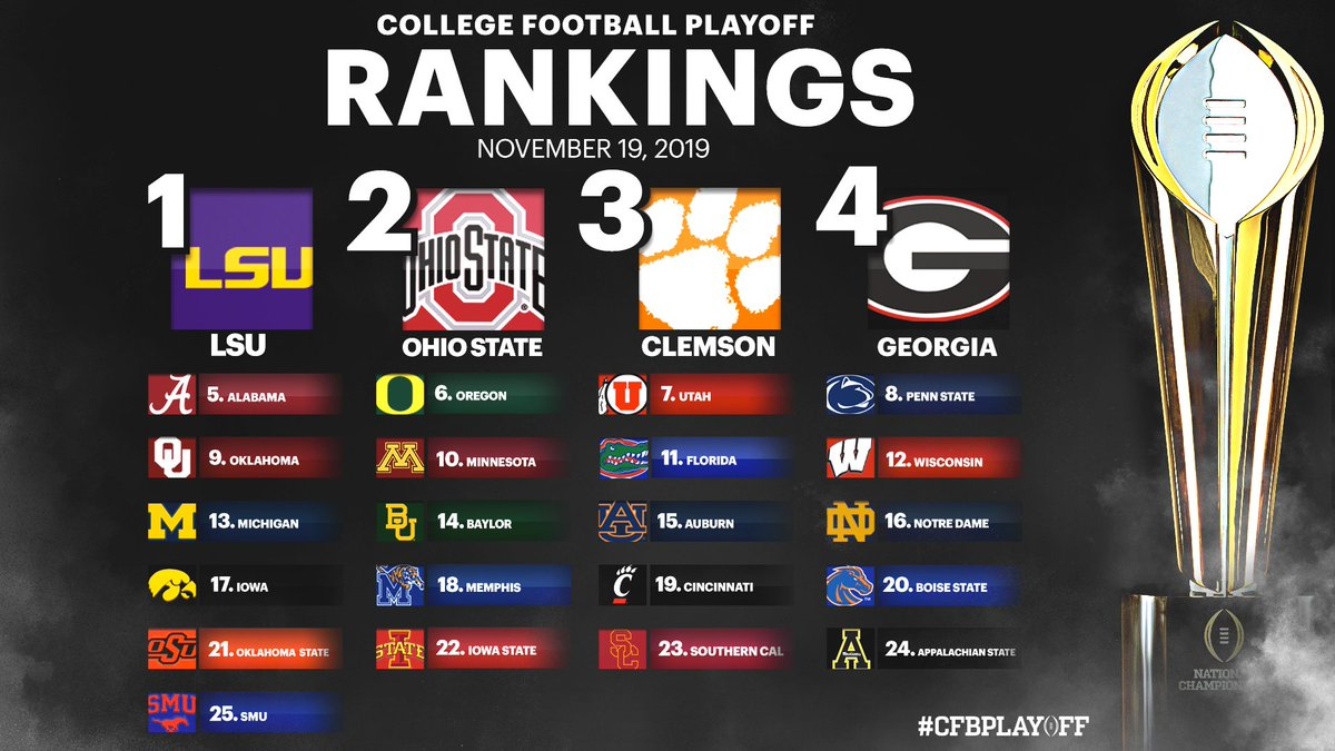 Alabama still at No. 5 in latest College Football Playoff rankings