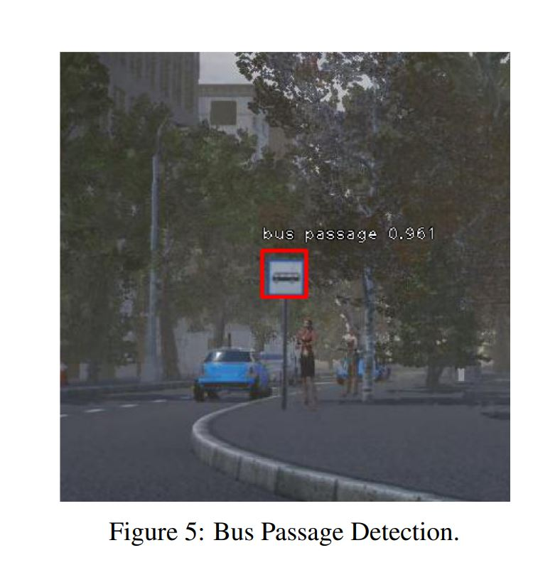 RetinaNetを使った道路標識の認識。Traffic Sign Detection and Recognition for Autonomous Driving in Virtual Simulation Environment