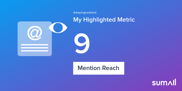 My week on Twitter 🎉: 1 Mention, 9 Mention Reach. See yours with https://t.co/hujEL4yMW7 https://t.co/xMOGhDSepR