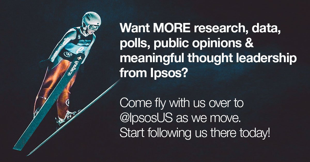 Have you heard the news?  We are moving over to @IpsosUS.  Follow us there for your latest #research, #data, #polls & much more.  #news #media #uspoli