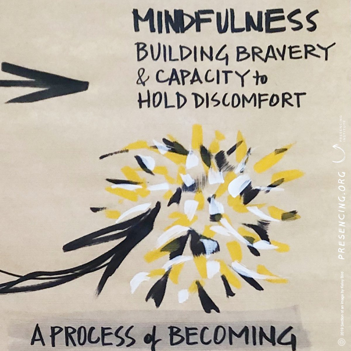 Building bravery to hold discomfort #payitforward @presencing_inst bit.ly/35YD6j8