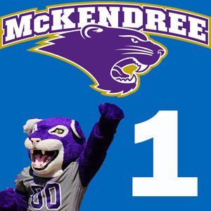 Separated by one of the closest voting point differences in history, 8 points, McKendree edges Sam Houston for the #1 spot.  The Bearcats are #1 in TCPI & the Bearkats are #2. Sam Houston is #1 in Baker avg while McKendree is #2.