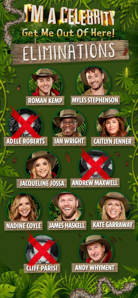 Who's it going to be tonight?? It's so close.... let's make sure it's not Myles!!! #TeamMyles #ImACeleb <br>http://pic.twitter.com/EnmuYNzUXQ