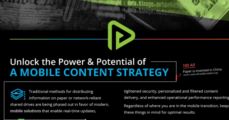 Unlock the Power & Potential of a Mobile First Strategy. #Infographic   #elearning #mlearning #mobile #mobileLearning #digitalLearning #digitaltransformation #pedagogy #strategy #pedagogie #pedagogía #LMS #MOOC #TIC #tech