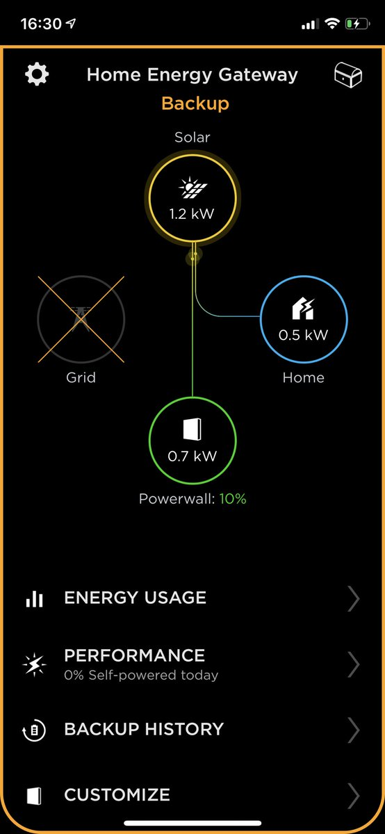 My house is currently running on solar thanks to #Tesla ;) #TeslaEnergy #TeslaSolar @Tesla @elonmusk https://t.co/Hmn03QOMnD