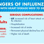 Image for the Tweet beginning: It is National Influenza Vaccination