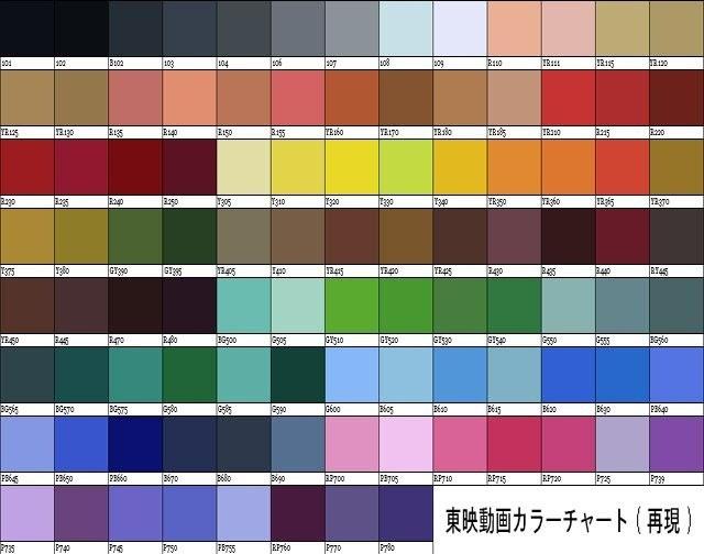 セル画時代のTVアニメでは、一つの作品に使われる絵の具は約120色(もっと少ない時もある) これは「そんなにあるの」ではなく、「それだけしかない」だ。 これで作品内の全ての動くモノを塗る。 しかし、影付きで塗ろうとしたら「ノーマル・影色・ハイライト」これだけで3色使う。