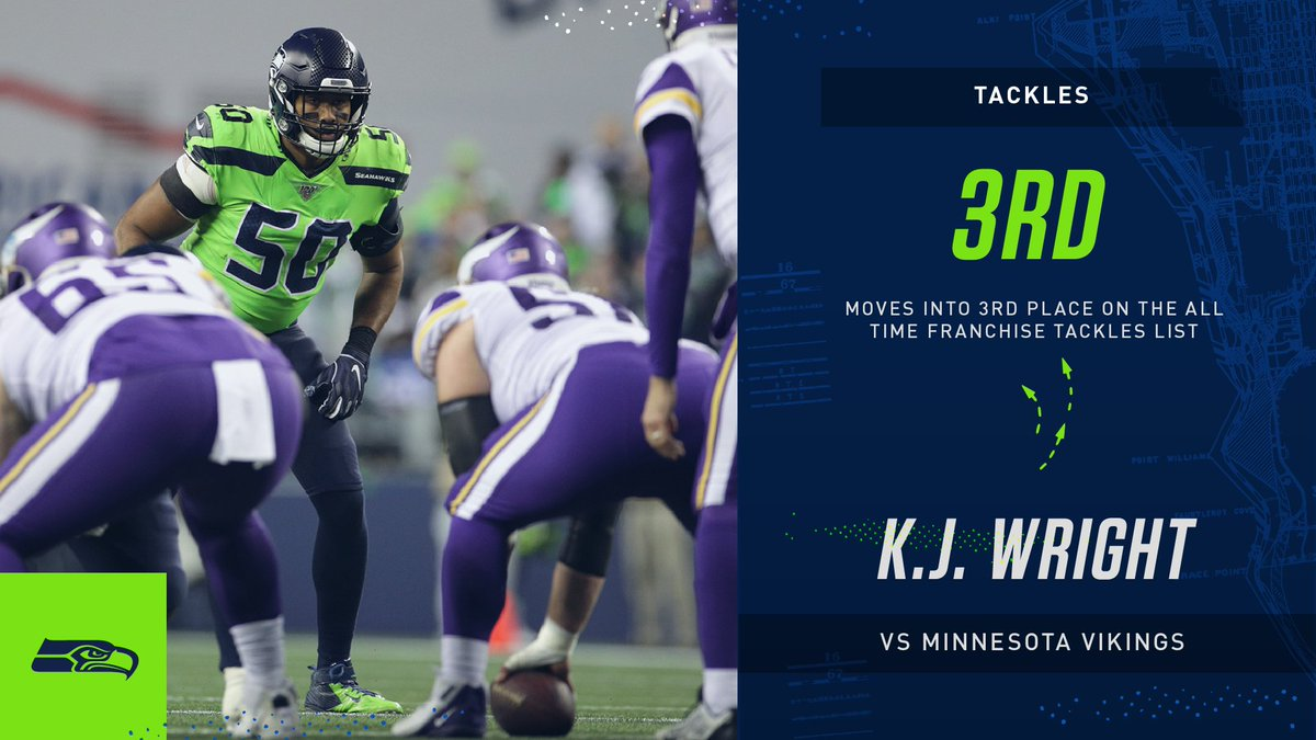 .@KJ_WRIGHT34 has officially moved into rd place on the #Seahawks all-time tackles list.  #GoHawks x #MINvsSEA <br>http://pic.twitter.com/SUI5sfgRe5