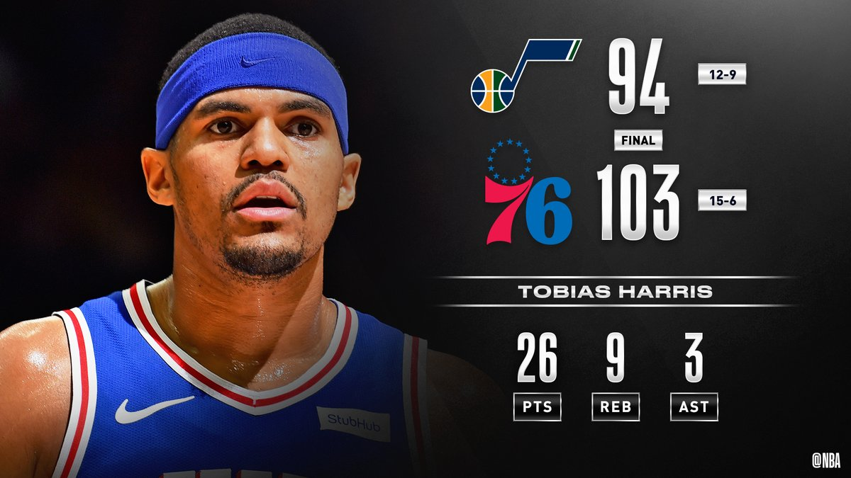 🏀 FINAL SCORE THREAD 🏀  The @Sixers start the season 10-0 at home by defeating UTA! #PhilaUnite  Tobias Harris: 26 PTS, 9 REB Al Horford: 17 PTS, 8 REB, 5 AST Rudy Gobert: 27 PTS, 12 REB, 3 BLK https://t.co/SZ0sdLqpOk