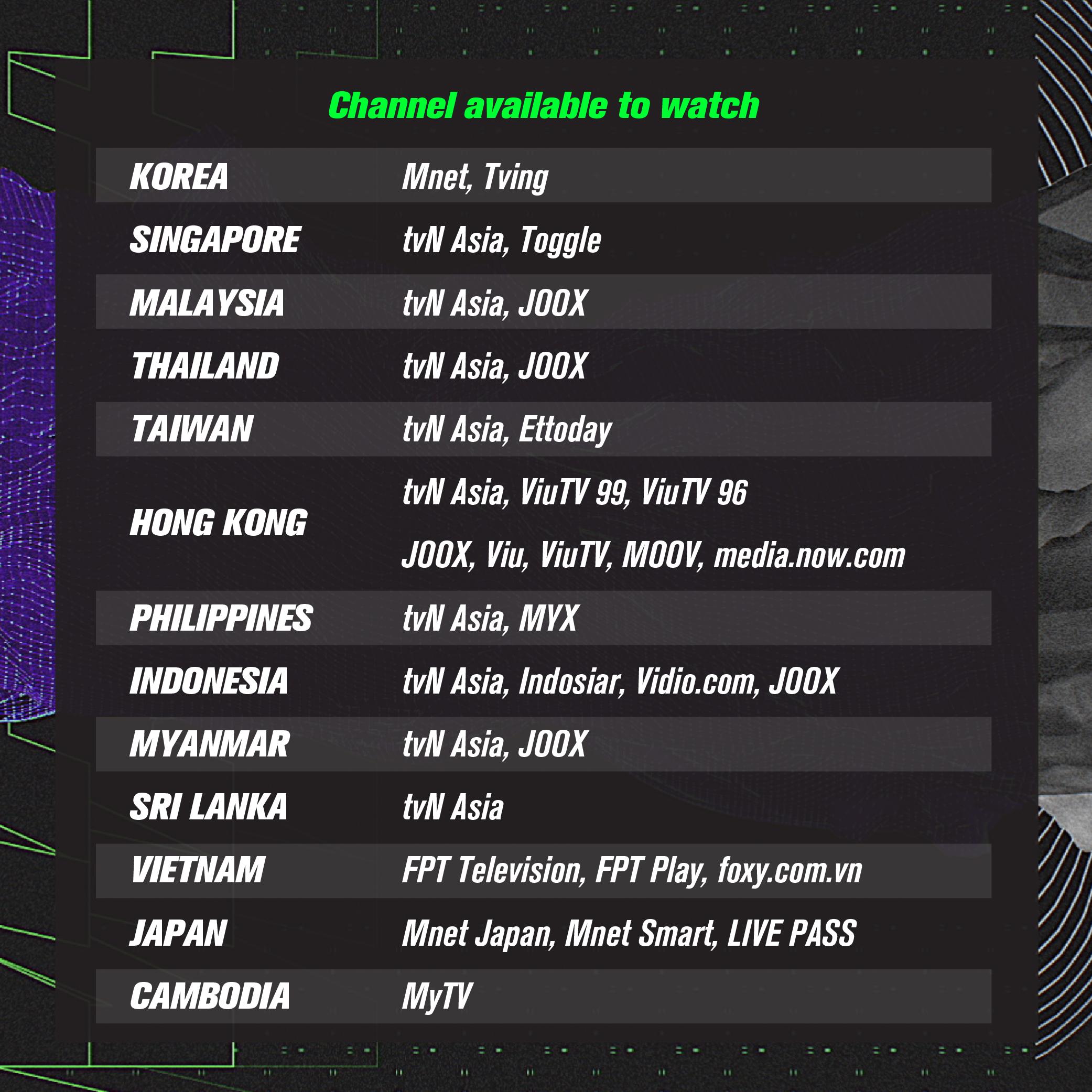 Daftar kanal yang menyiarkan langsung MAMA 2019