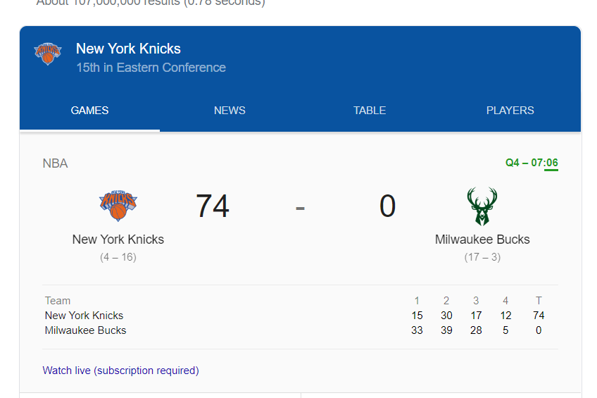 @NBA Google is done with the Knicks https://t.co/gficyB7jbX