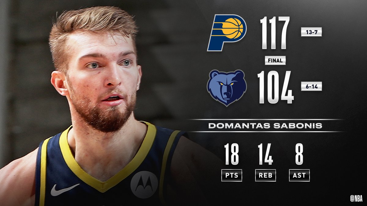 Domantas Sabonis (18 PTS, 14 REB, 8 AST) powers the @Pacers to the road win over MEM! #IndianaStyle   Malcolm Brogdon: 19 PTS, 6 REB, 9 AST Jaren Jackson Jr.: 31 PTS (season-high)