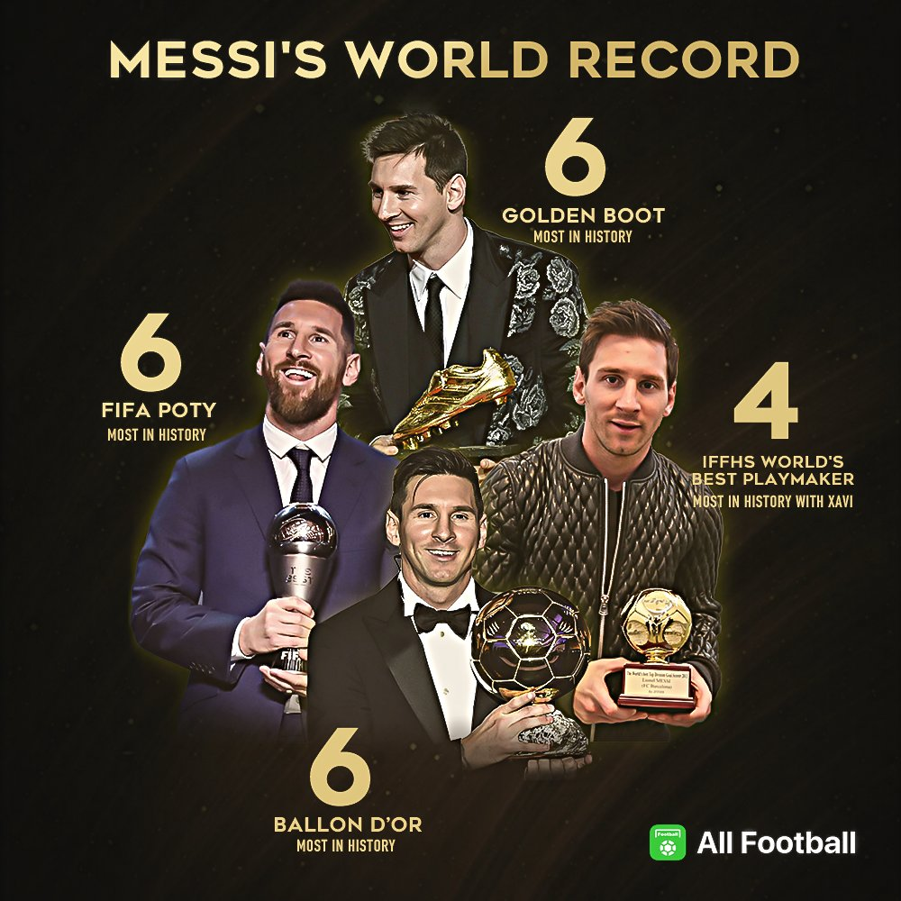I'll tell my kids, Messi invented football.  #Messi