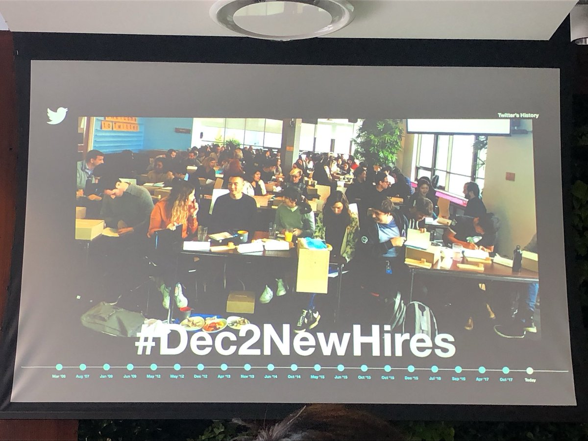 Too much fun #Dec2NewHires 👍🏻 It was a day of stories, testmonials and Twitter history. We are finally history 👏🏻🤩