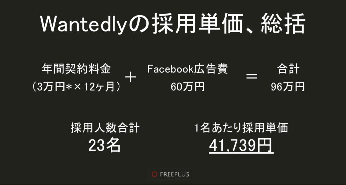 関西にある企業さんで、Wantedly 運用に興味があるんだけど、手を出せていない〜!という方、ゆる〜く相談乗ります😊結構、変わったことをして実績を出しているw と思うので、資料もご覧ください〜!