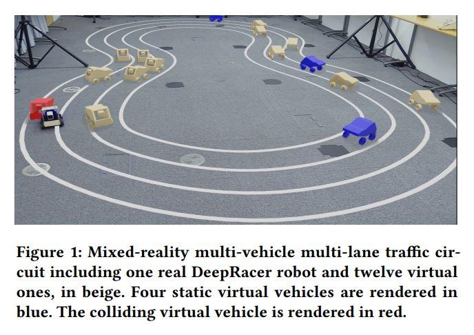 自動運転実現のために、Mixed-Realityを使って空間上に強化学習用のマルチレーンシミュレーション環境を構築(sim2real)。Multi-Vehicle Mixed-Reality Reinforcement Learning for Autonomous Multi-Lane Driving