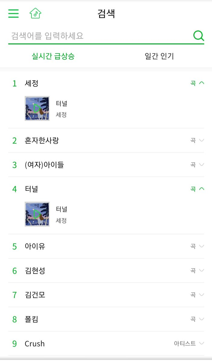 Currently at #1 Sejeong & #4 Tunnel melon realtime search  #Sejeong_Tunnel<br>http://pic.twitter.com/SAHyeSrxxk