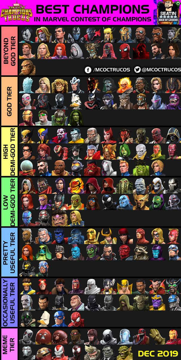 Marveltrucos On Twitter Seatin S Tier List Best Champions Ranked Dec 2019 Full Details Breakdown By Seatinmol Https T Co Ht5gdymdsy Keep In Mind This List Is For Champions You Play And Not