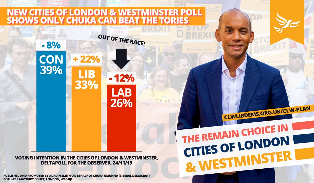 In the only in seat poll conducted in Cities of London & Westminster, its a two horse race between the @LibDems and Boris Johnsons hard Brexit Conservative candidate. To beat the Tories vote for me as the #Remain choice. #FBPE #StopBrexit