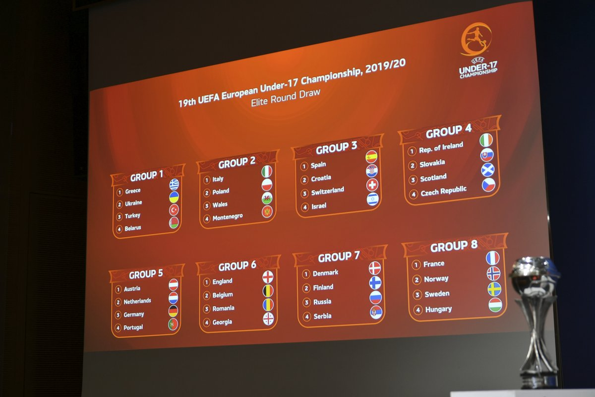 #U17EURO elite round draw made - March's groups will produce 15 qualifiers for the finals in Estonia from 21 May to 6 June https://t.co/FgQf387kBT https://t.co/1LQFr2DZ3R