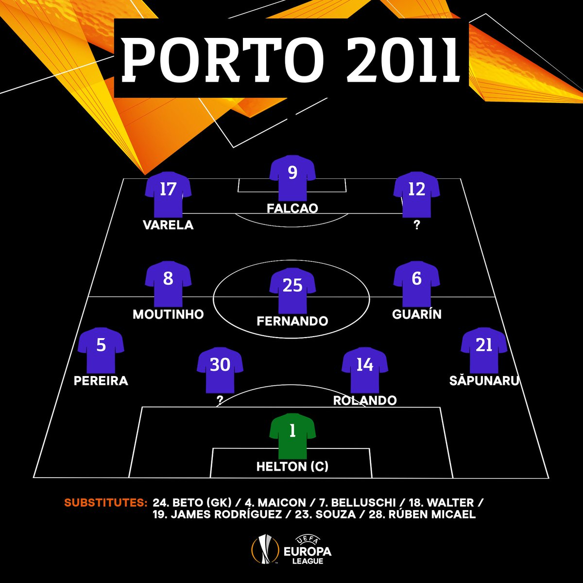 Porto's 2011 winners   Who's missing?   #UEL   #ThrowbackThursday<br>http://pic.twitter.com/Gw1K6hoU32