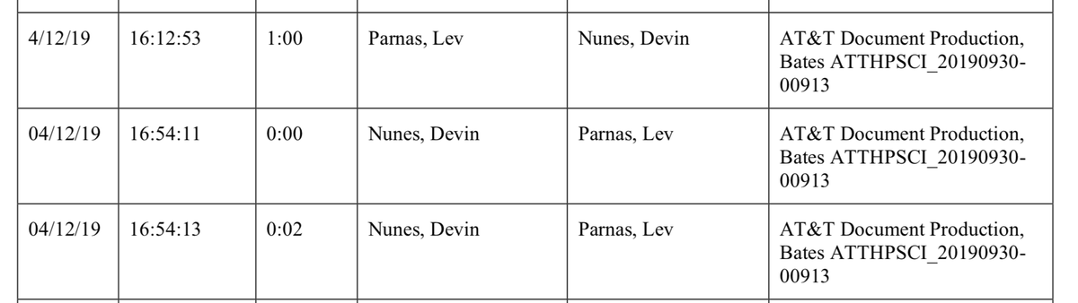 More calls between Devin Nunes and Lev Parnas, including one that lasted 8 minutes on April 12.
