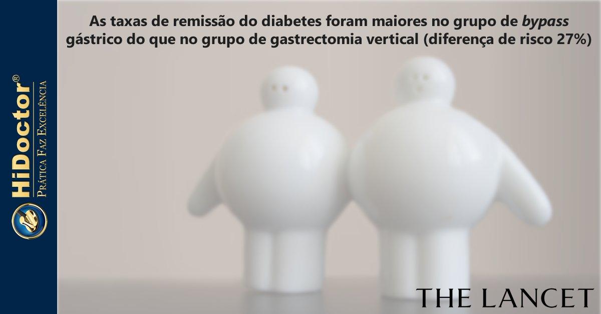 Bypass gástrico versus gastrectomia vertical em pacientes com diabetes tipo 2  https://t.co/cvYFpIqN4G  Estudo mostrou que o #BypassGástrico foi superior à #Gastrectomia vertical para remissão do #diabetes tipo 2 em um ano após a cirurgia. #Obesidade  @TheLancetEndo https://t.co/Hhwq8DuJ0B