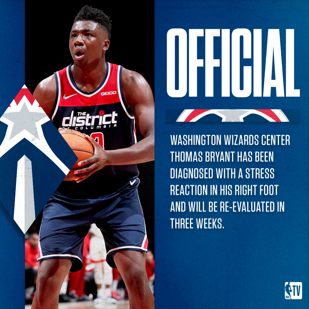Wizards center Thomas Bryant has been diagnosed with a stress reaction in his right foot and will be re-evaluated in three weeks. https://t.co/dqLLA4avWq