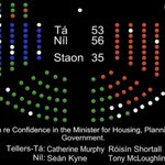 Image for the Tweet beginning: Well @fiannafailparty you now have