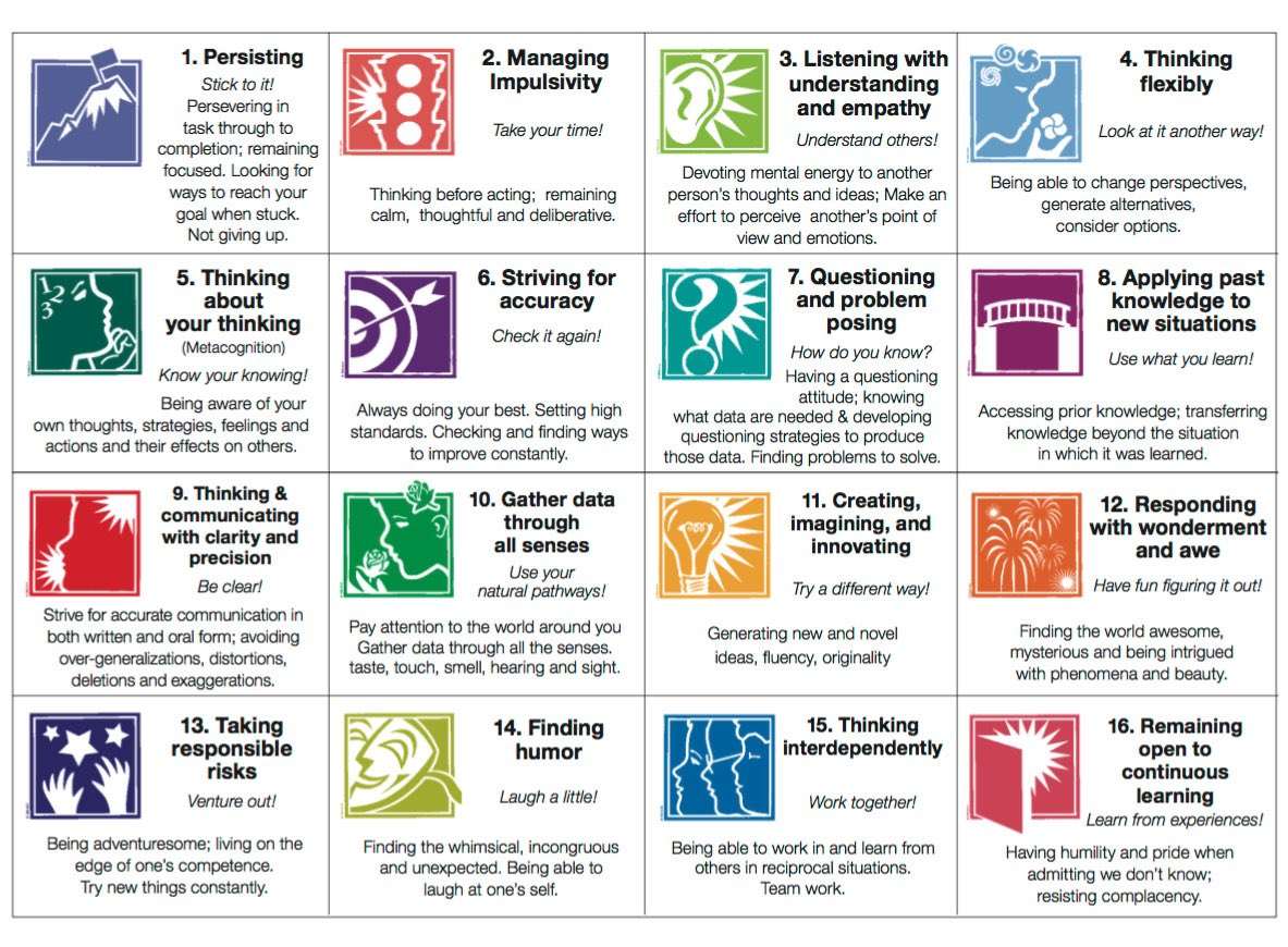 Traditional curriculum design focused on lists of what students should know and be able to do.  In 2020, educators should focus on:  - A Thinking Curriculum - Multiple Types of Literacy  - Interdisciplinary Connections - Transfer Skills  - Habits of Mind (Never Gets Old) #edchat<br>http://pic.twitter.com/roUwkFVa7E