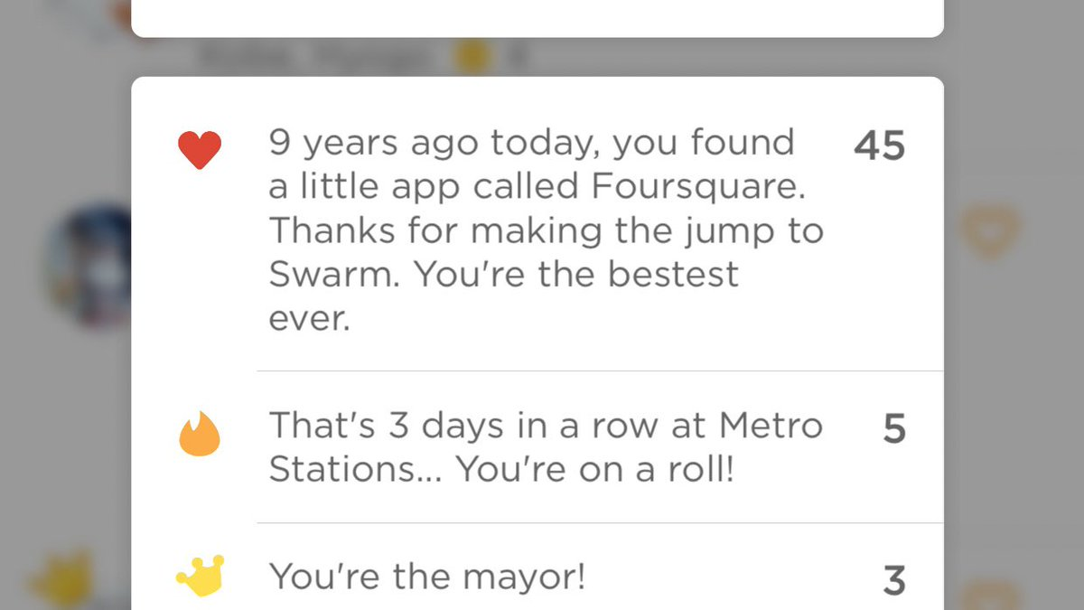 9 years on @FoursquareGuide and @SwarmApp.