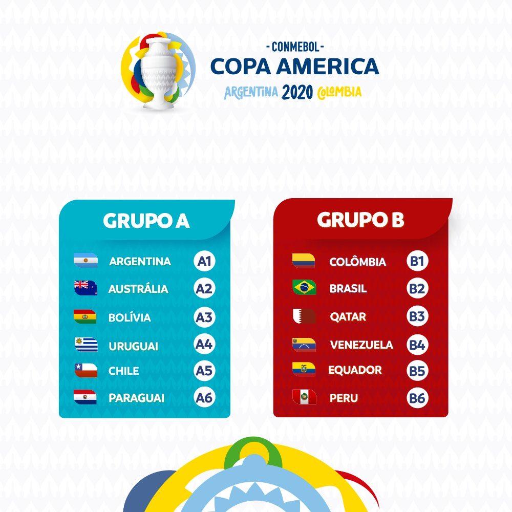 [#CopaAmerica2020🏆] 🔴 OFFICIEL ! Le tirage au sort des Groupes a eu lieu ! (@CopaAmerica)