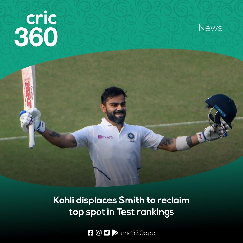 Kohli displaces Smith to reclaim top spot in Test rankings.Download ➡️http://bit.ly/cric360#ICC #Cricket #India #Kohli #ViratKohil
