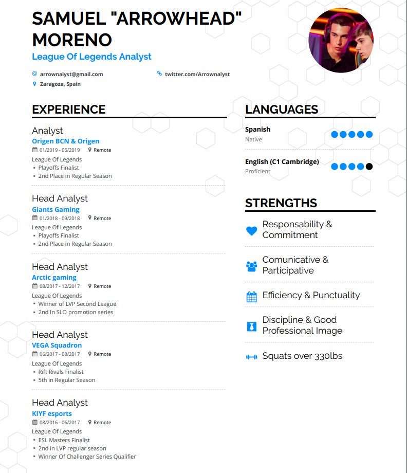 Creo que con los movimientos de pre temporada he de renovar tweet.  I'm officially Free Agent and looking for part time offers preferably in SLO/LEC.   4 years of SLO and international experience  Excel, API and data specialist  : DM/ arrownalyst@gmail.com <br>http://pic.twitter.com/QxCHejERH3