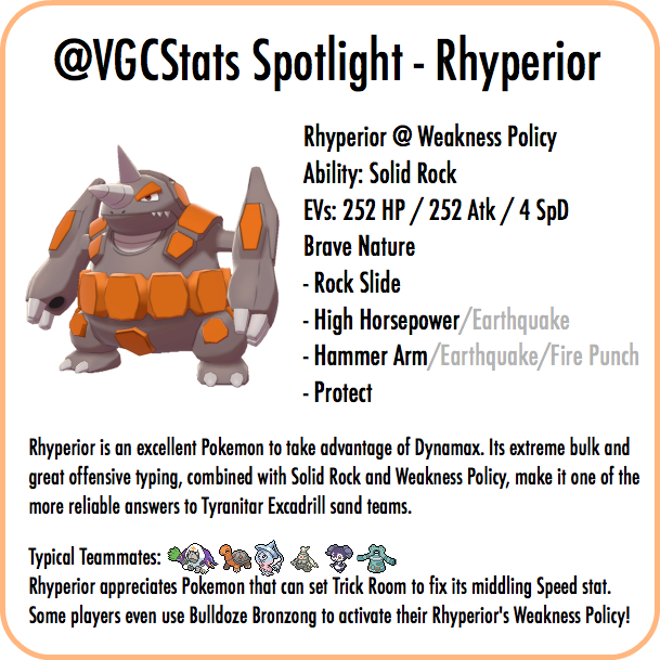 Vgc Tournament Stats On Twitter After Tyranitar Excadrill Teams Crushed Early Competition Some Players Have Found An Answer Weakness Policy Rhyperior Dynamax Solid Rock Let Rhyperior Shrug Off Super Effective Attacks And Includes info on what the weakness policy does, its location, and more! weakness policy rhyperior dynamax