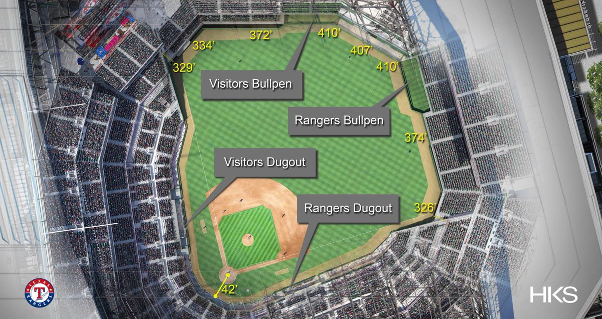 Introducing the field dimensions at the future home of the @Rangers.