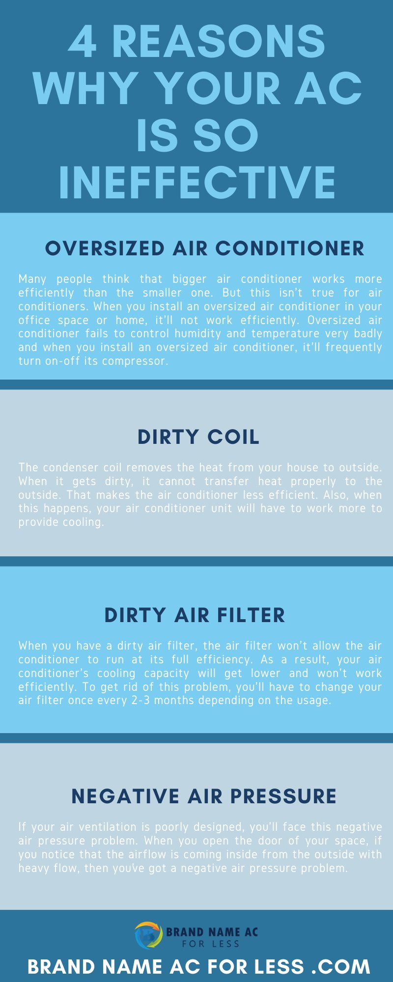 4 Reasons Why Your AC is So Ineffective