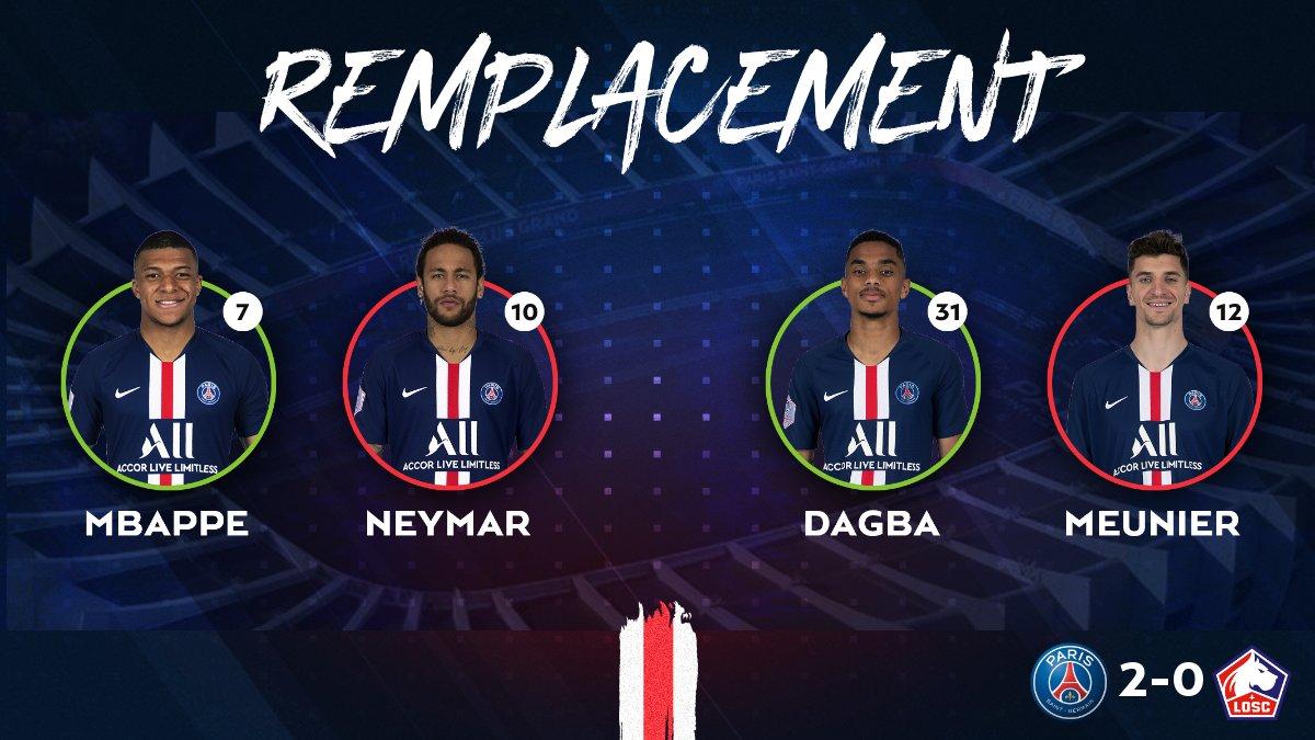 64 Double remplacement 🔄 @KMbappe ➡️ @neymarjr @colin2dagba ➡️ @ThomMills #PSGLOSC
