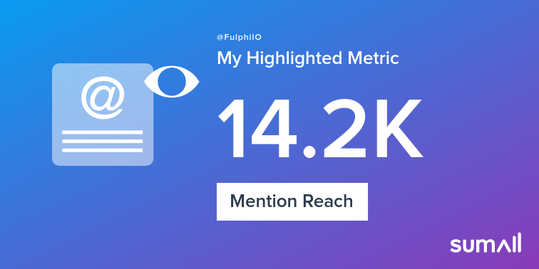 My week on Twitter 🎉: 75 Mentions, 14.2K Mention Reach, 1 Like, 17 New Followers. See yours with sumall.com/performancetwe…