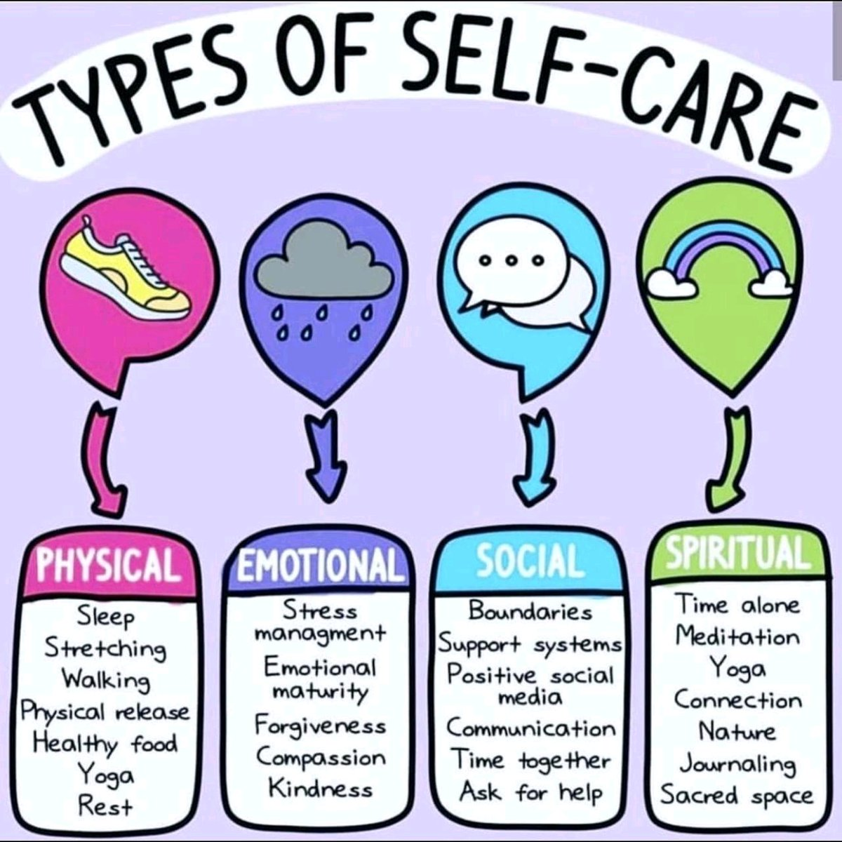 How are our Caregivers caring for themselves? Your answer matters.