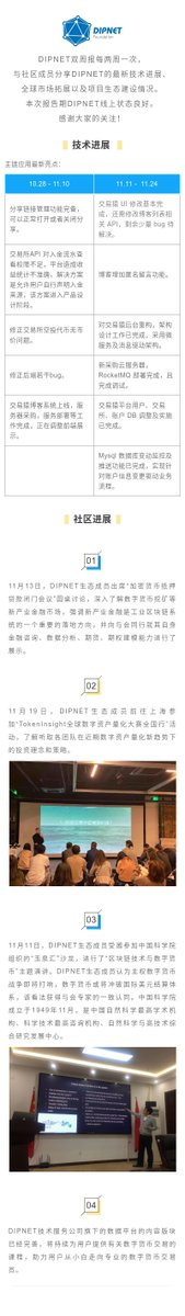 DIPNET description