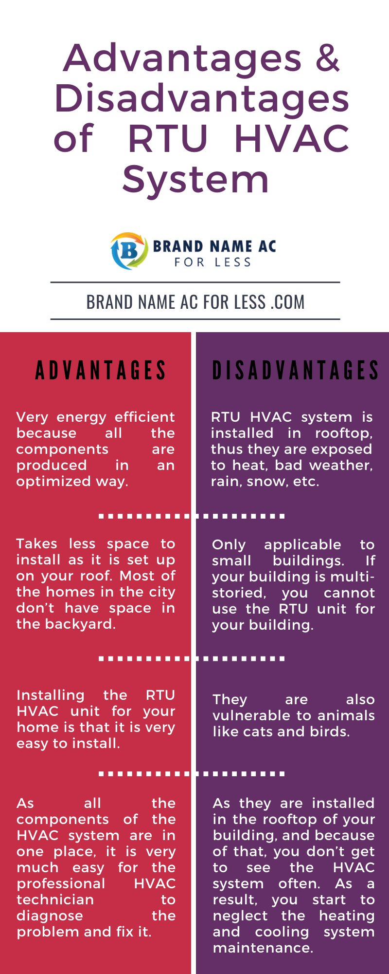 Advantages & Disadvantages of RTU HVAC System [Infographic]