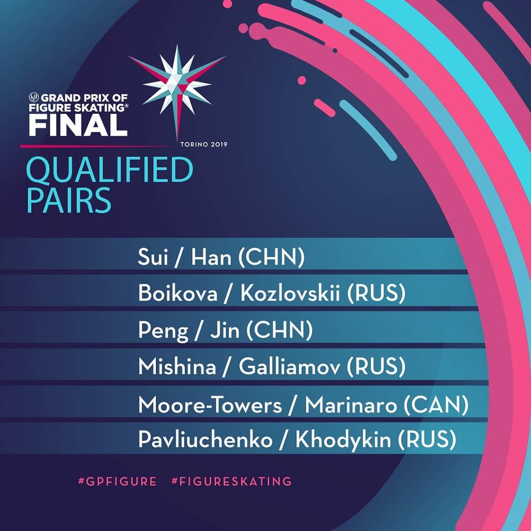 ISU Grand Prix of Figure Skating Final (Senior & Junior). Dec 05 - Dec 08, 2019.  Torino /ITA  EKNpNrqWsAAsmn_?format=jpg&name=medium