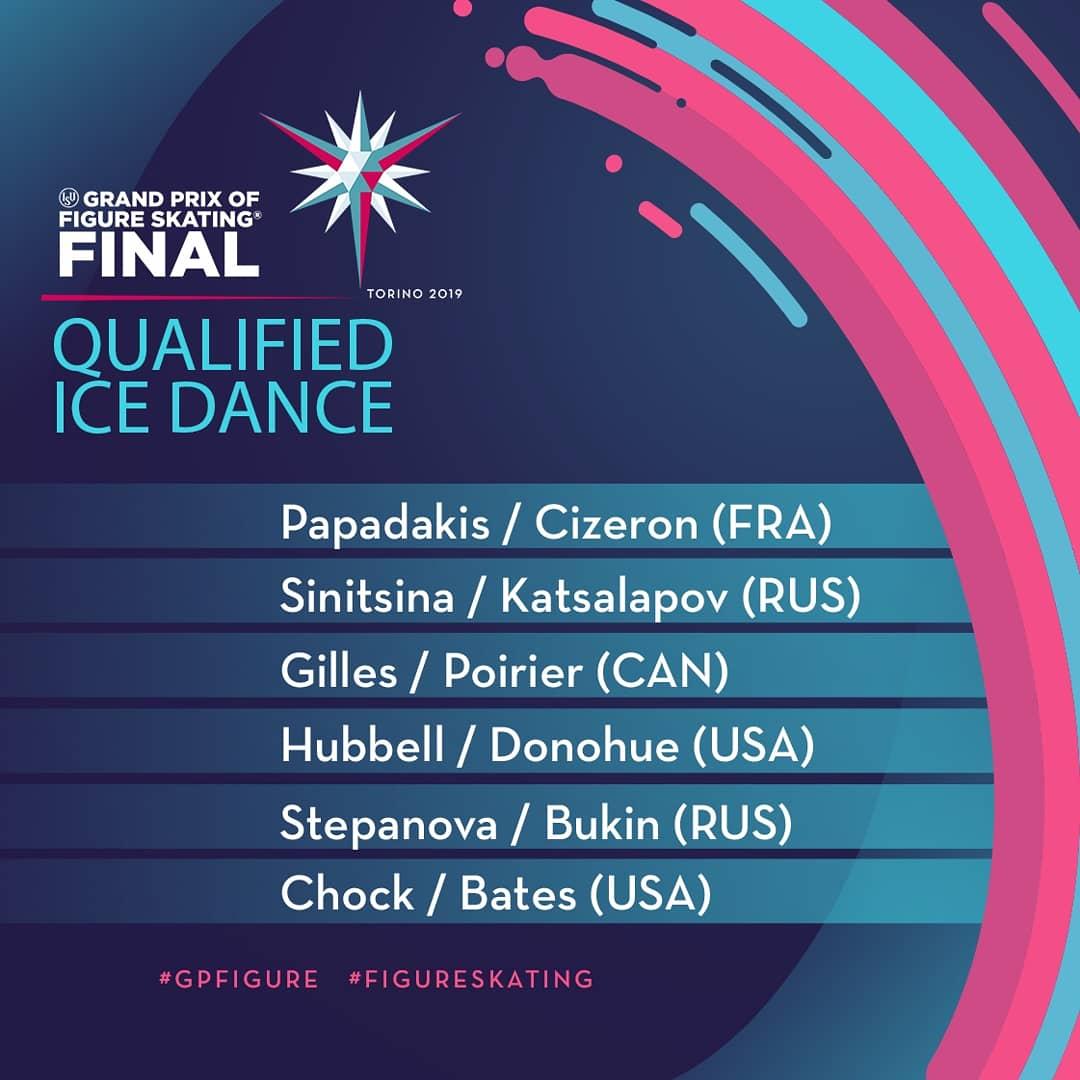 ISU Grand Prix of Figure Skating Final (Senior & Junior). Dec 05 - Dec 08, 2019.  Torino /ITA  EKNpOlFXUAAf5jT?format=jpg&name=medium